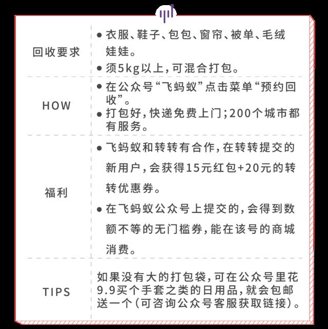 闲置表格_画板 1 副本 5.png