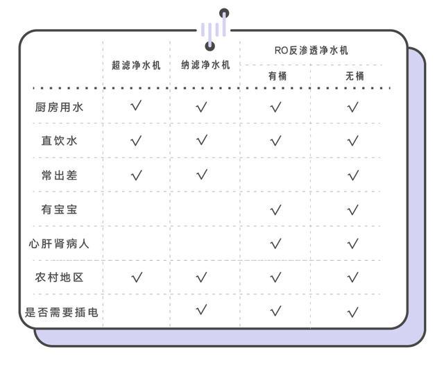净水机表格-01 (1).jpg