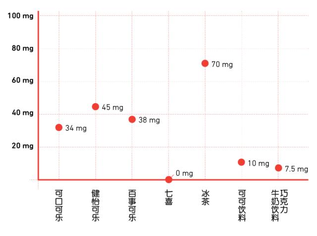健康零食_图表-03.png