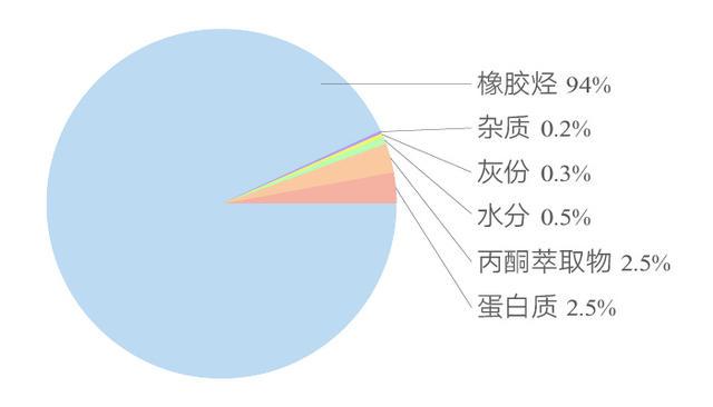 饼图-01.jpg