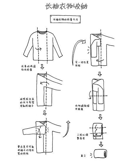 长袖衣物收纳_meitu_3.jpg
