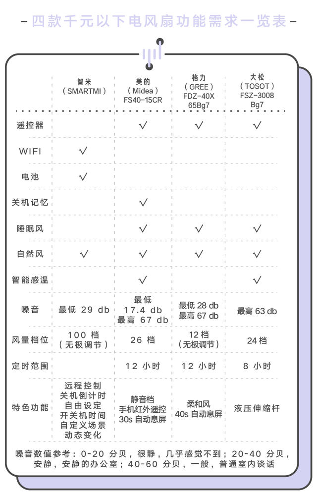 电风扇表格-02.jpg